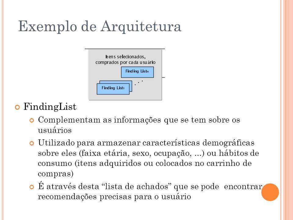 Exemplo de Arquitetura FindingList Complementam as informações que se tem sobre os usuários Utilizado para armazenar características demográficas sobr