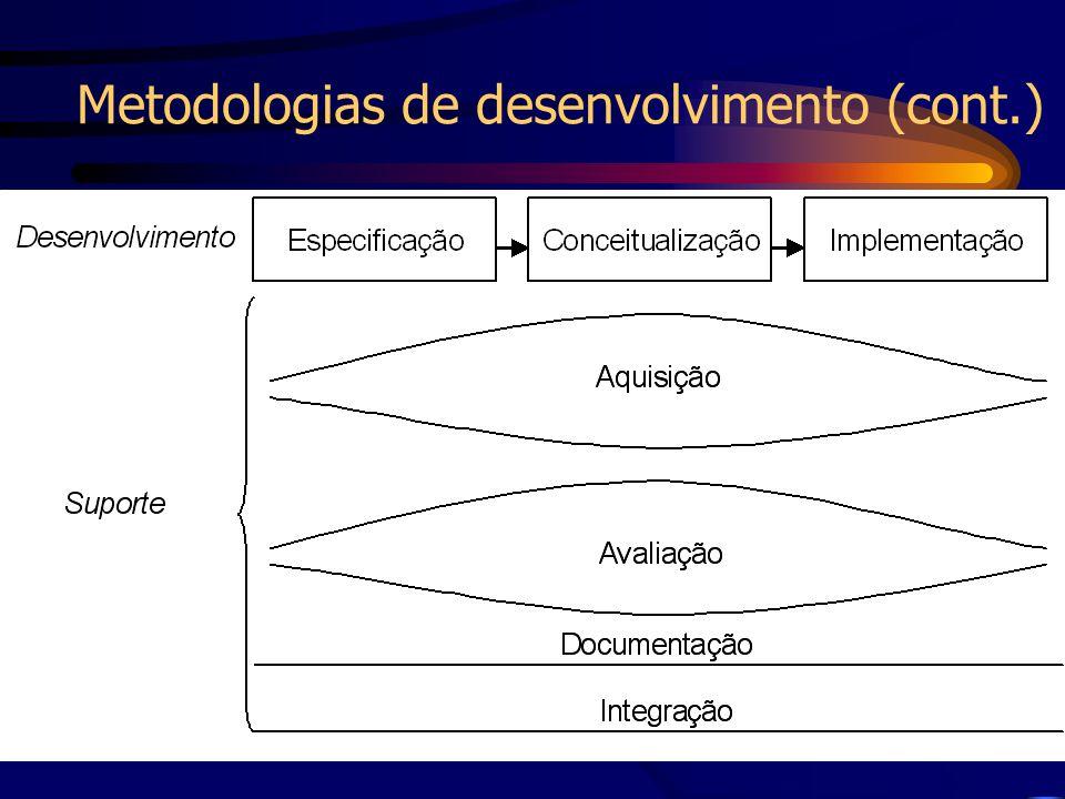 Fred Freitas - fred@cin.ufpe.br23 Metodologias de desenvolvimento (cont.)
