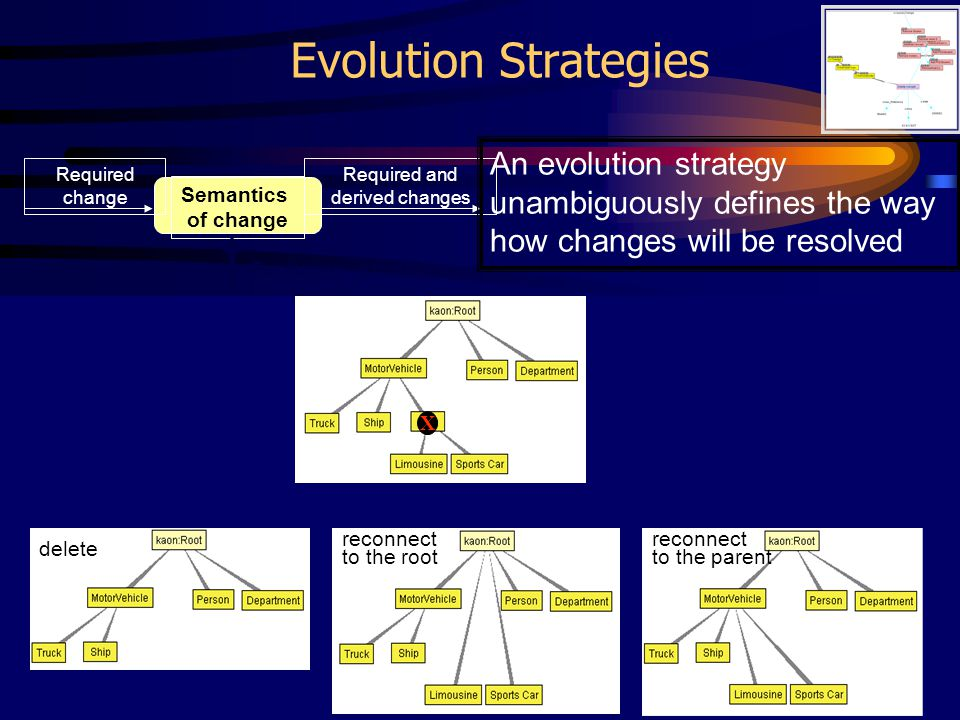 Fred Freitas - fred@cin.ufpe.br36 Evolution Strategies Semantics of change Required change Required and derived changes Evolution strategy An evolutio