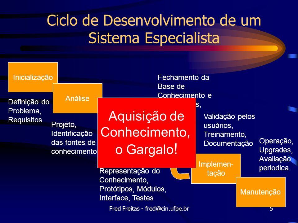 Fred Freitas - fred@cin.ufpe.br5 Ciclo de Desenvolvimento de um Sistema Especialista Inicialização Análise Prototipagem Desenvolvi- mento Implemen- tação Manutenção Definição do Problema, Requisitos Projeto, Identificação das fontes de conhecimento Definição e Representação do Conhecimento, Protótipos, Módulos, Interface, Testes Fechamento da Base de Conhecimento e dos módulos, Testes, Avaliação Validação pelos usuários, Treinamento, Documentação Operação, Upgrades, Avaliação periodica Aquisição de Conhecimento, o Gargalo !