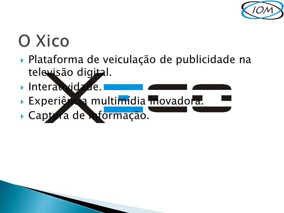  Plataforma de veiculação de publicidade na televisão digital.  Interatividade.  Experiência multimídia inovadora.  Captura de informação.