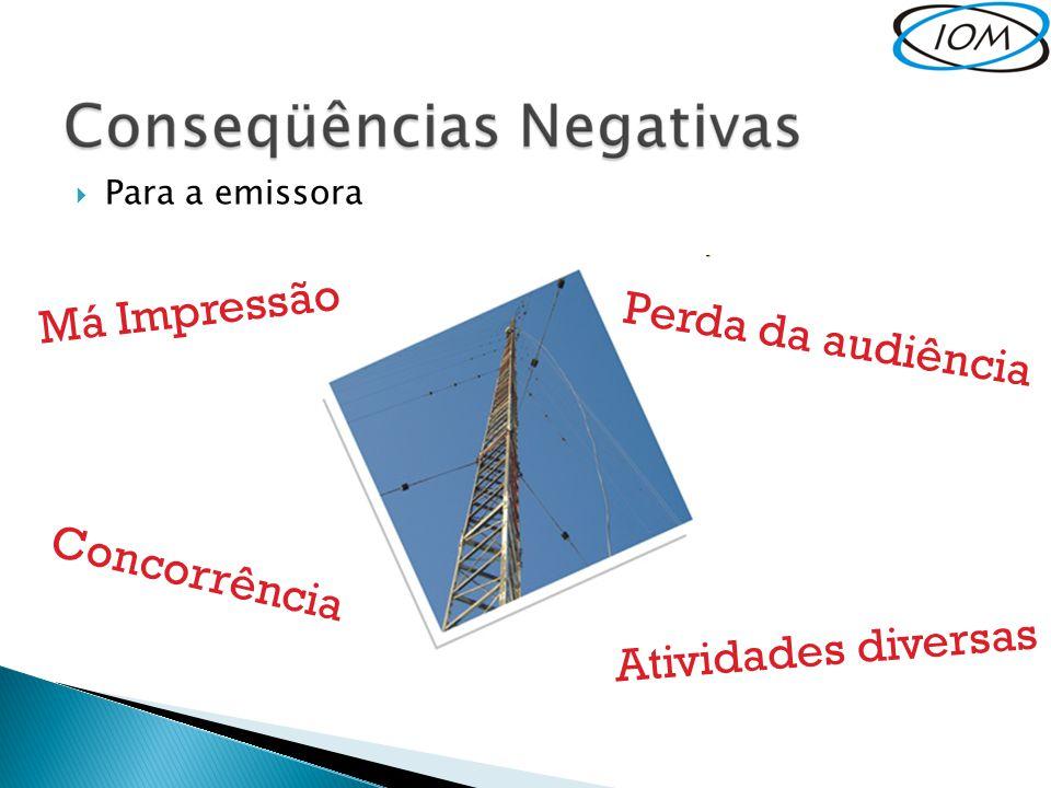 Para a emissora Má Impressão Perda da audiência Concorrência Atividades diversas