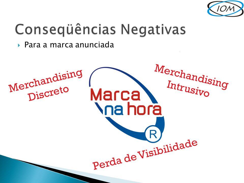  Para a marca anunciada Perda de Visibilidade Merchandising Discreto Merchandising Intrusivo