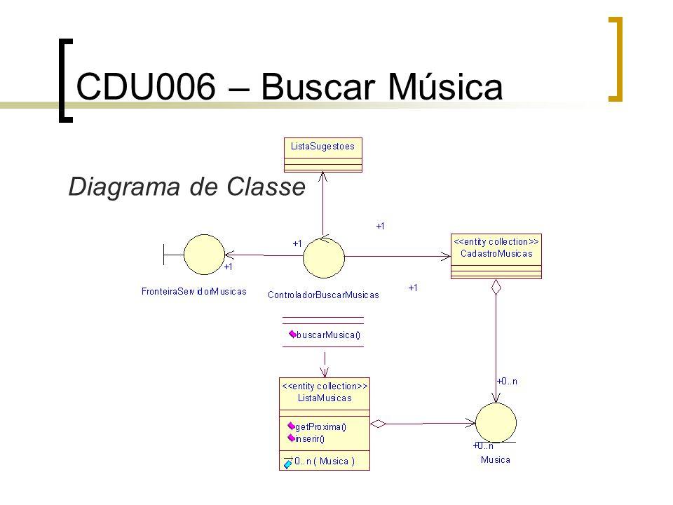 CDU006 – Buscar Música Diagrama de Classe