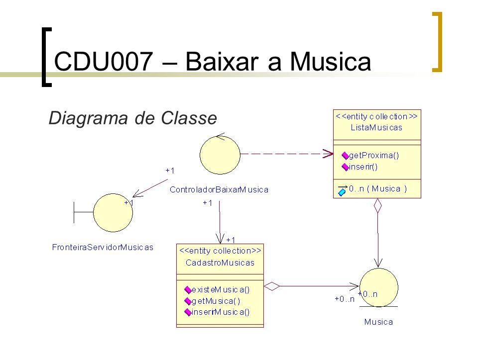 CDU007 – Baixar a Musica Diagrama de Classe