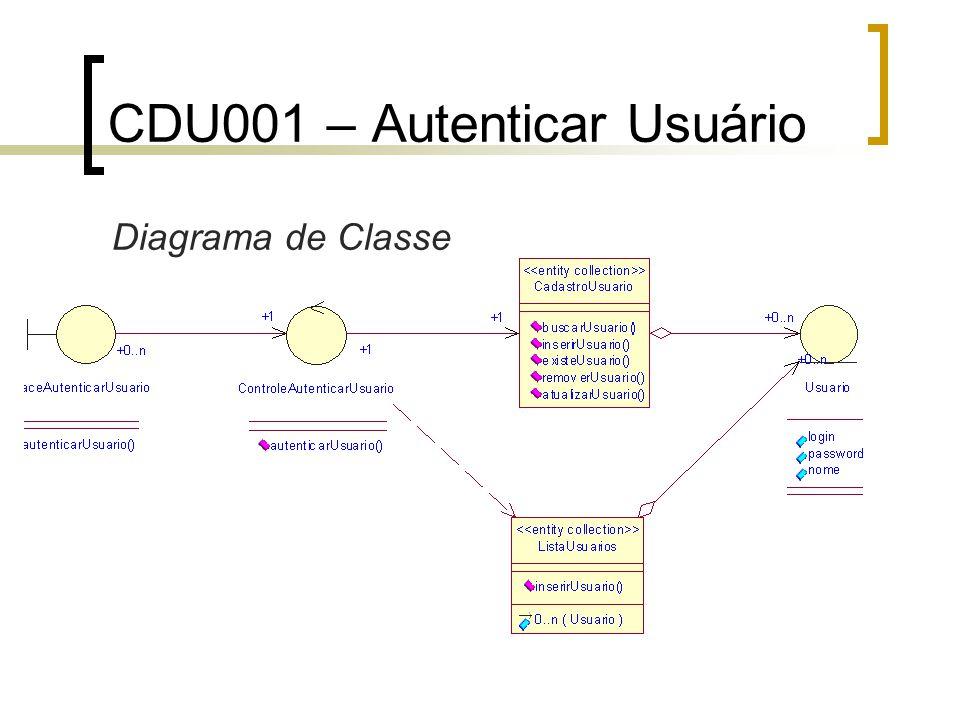 CDU001 – Autenticar Usuário Diagrama de Classe