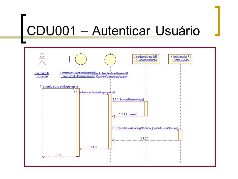 CDU001 – Autenticar Usuário