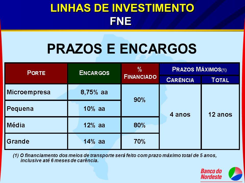 LINHAS DE INVESTIMENTO FNE LINHAS DE INVESTIMENTO FNE (1) O financiamento dos meios de transporte será feito com prazo máximo total de 5 anos, inclusi