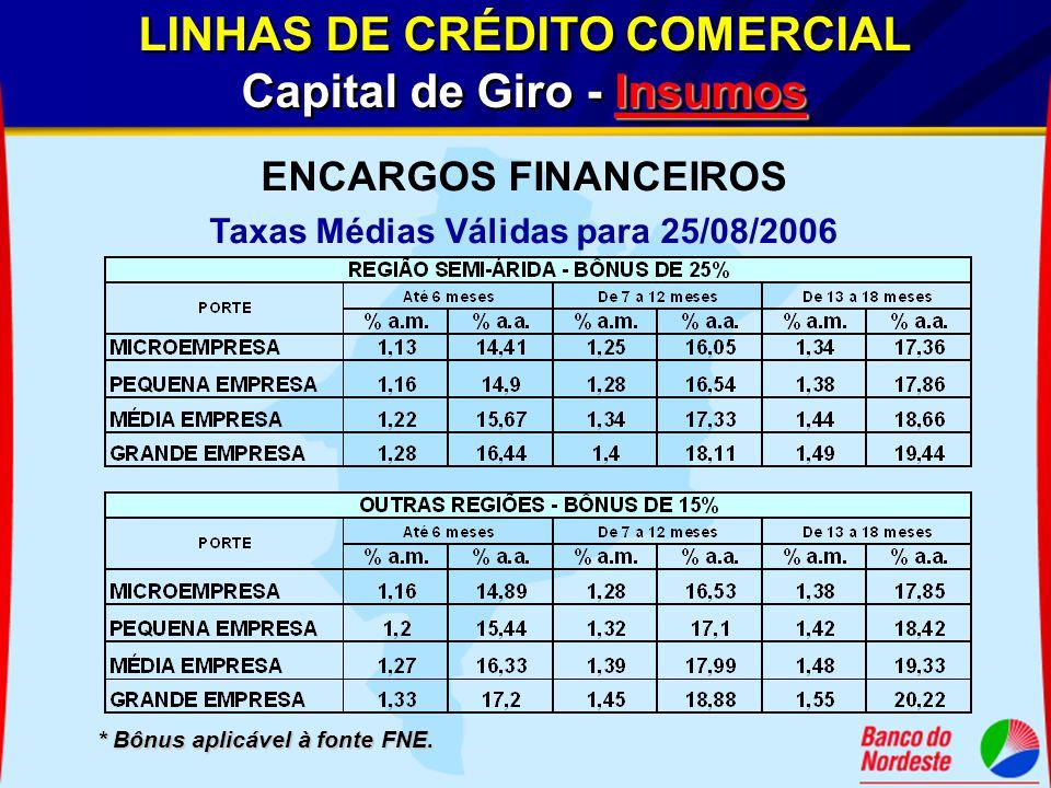ENCARGOS FINANCEIROS Taxas Médias Válidas para 25/08/2006 LINHAS DE CRÉDITO COMERCIAL Insumos Capital de Giro - Insumos LINHAS DE CRÉDITO COMERCIAL In