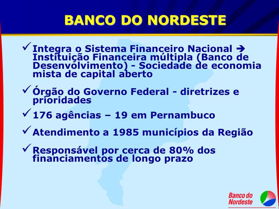 BANCO DO NORDESTE Integra o Sistema Financeiro Nacional  Instituição Financeira múltipla (Banco de Desenvolvimento) - Sociedade de economia mista de