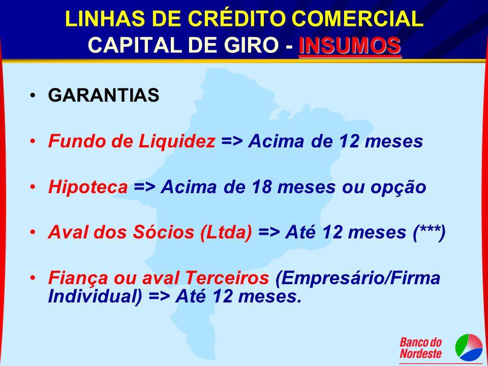 INSUMOS LINHAS DE CRÉDITO COMERCIAL CAPITAL DE GIRO - INSUMOS GARANTIAS Fundo de Liquidez => Acima de 12 meses Hipoteca => Acima de 18 meses ou opção