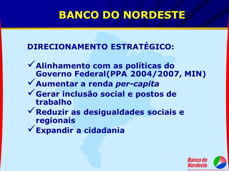 DIRECIONAMENTO ESTRATÉGICO: Alinhamento com as políticas do Governo Federal(PPA 2004/2007, MIN) Aumentar a renda per-capita Gerar inclusão social e po