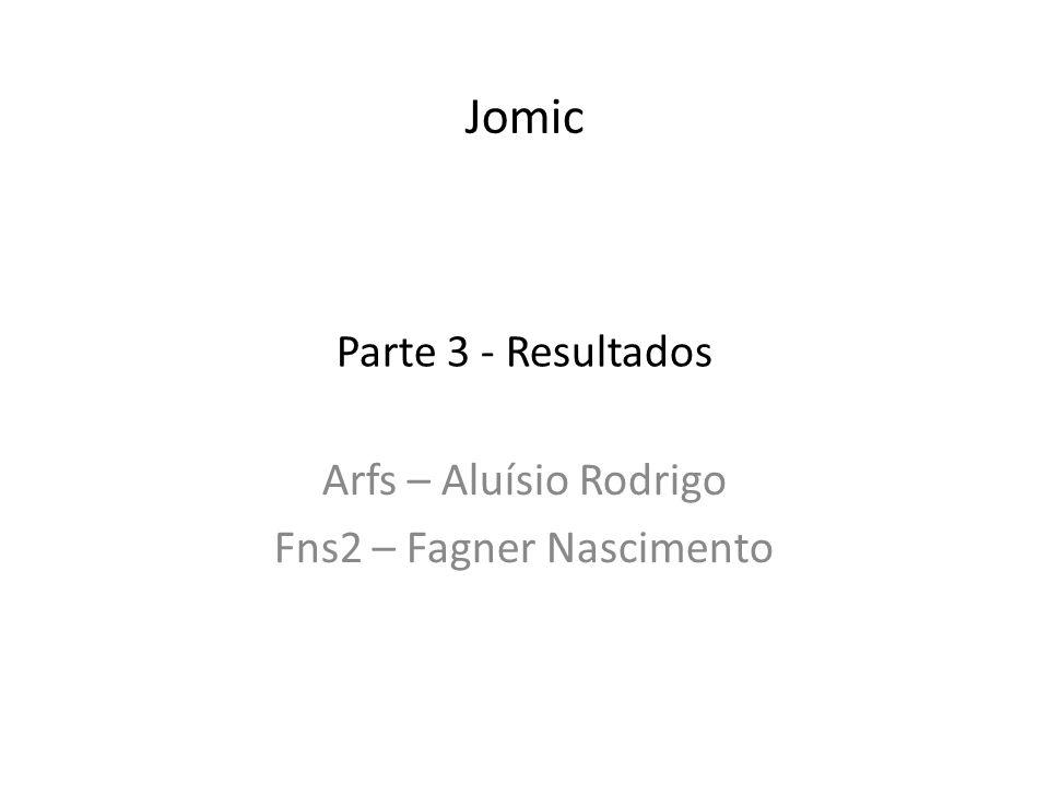 Parte 3 - Resultados Arfs – Aluísio Rodrigo Fns2 – Fagner Nascimento Jomic