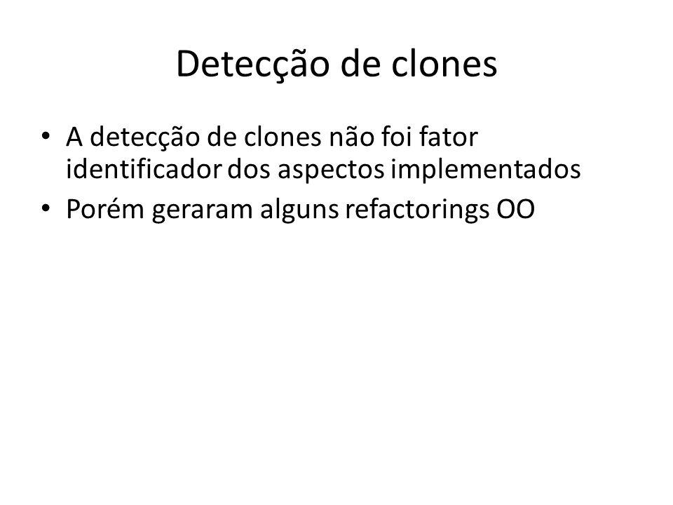 Detecção de clones A detecção de clones não foi fator identificador dos aspectos implementados Porém geraram alguns refactorings OO