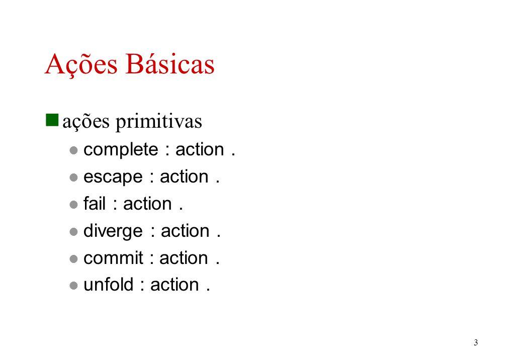 Semântica das Ações Funcionais t, b, s |- y > d t, b, s |- give y > completed, (d), {}, s t, b, s |- a 1 > completed, t 1, b 1, s 1 t 1, b, s 1 |- a 2 > completed, t 2, b 2, s 2 t, b, s |- a 1 then a 2 > completed, t 2, b 1 + b 2, s 2 (GIVE) (THEN-3) (THEN-2) (THEN-1) t, b, s |- a 1 > o 1, t 1, b 1, s 1 o 1 <> completed t, b, s |- a 1 then a 2 > o 1, t 1, b 1, s 1 t, b, s |- a 1 > completed, t 1, b 1, s 1 t 1, b, s 1 |- a 2 > o 2, t 2, b 2, s 2 o 2 <> completed t, b, s |- a 1 then a 2 > o 2, t 2, b 2, s 2