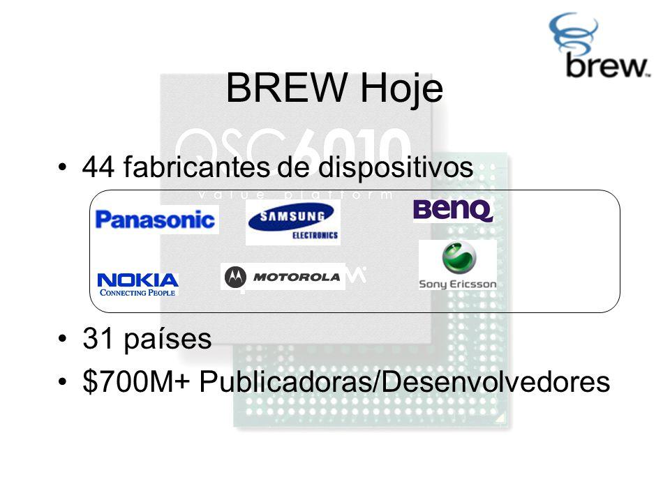BREW Hoje 44 fabricantes de dispositivos 31 países $700M+ Publicadoras/Desenvolvedores