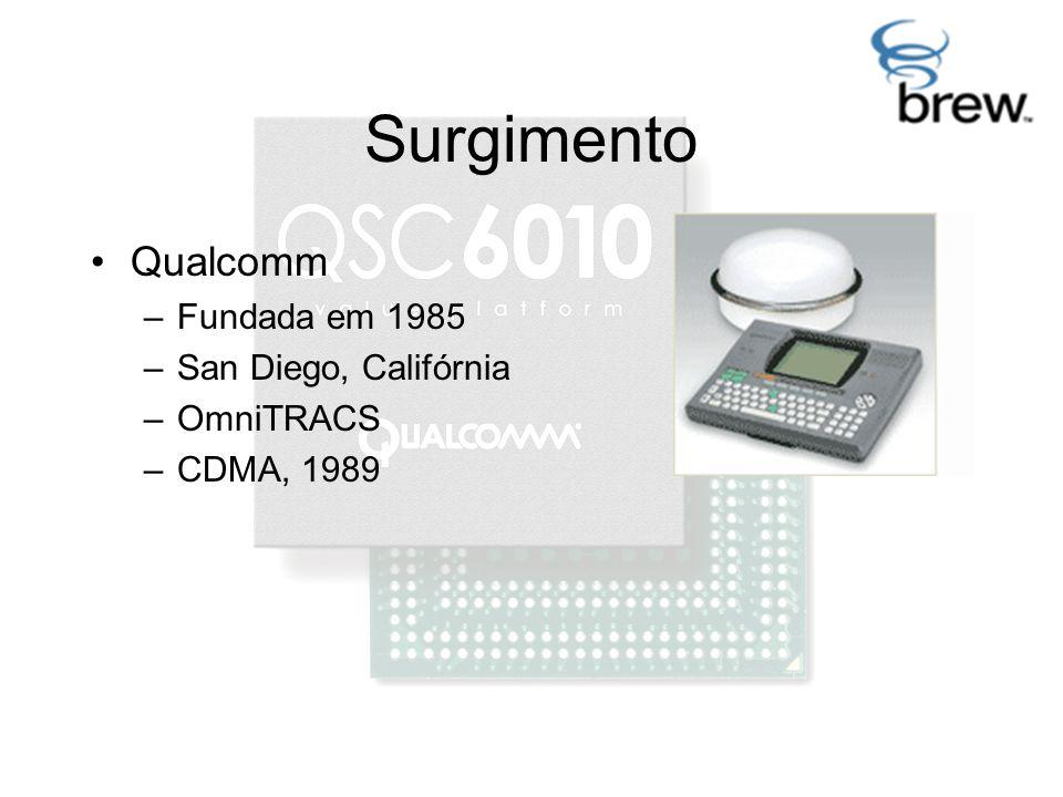 Surgimento Qualcomm –Fundada em 1985 –San Diego, Califórnia –OmniTRACS –CDMA, 1989