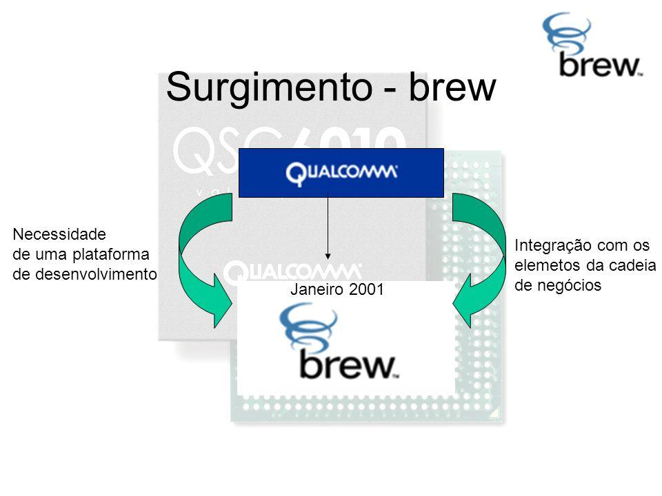 Surgimento - brew Janeiro 2001 Necessidade de uma plataforma de desenvolvimento Integração com os elemetos da cadeia de negócios
