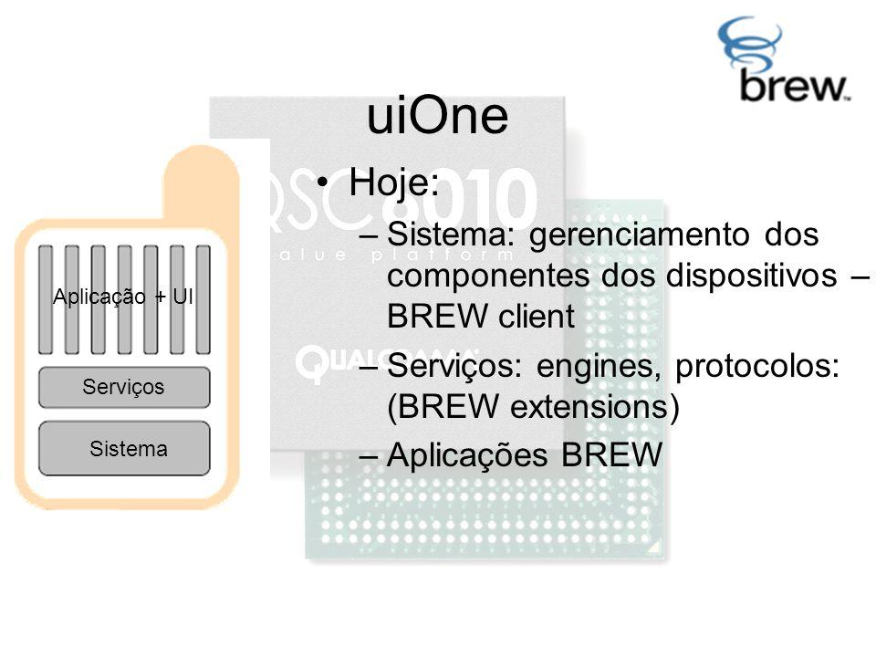 uiOne Hoje: –Sistema: gerenciamento dos componentes dos dispositivos – BREW client –Serviços: engines, protocolos: (BREW extensions) –Aplicações BREW Sistema Serviços Aplicação + UI
