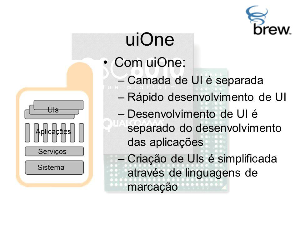 uiOne Com uiOne: –Camada de UI é separada –Rápido desenvolvimento de UI –Desenvolvimento de UI é separado do desenvolvimento das aplicações –Criação de UIs é simplificada através de linguagens de marcação Sistema Serviços Aplicações UIs