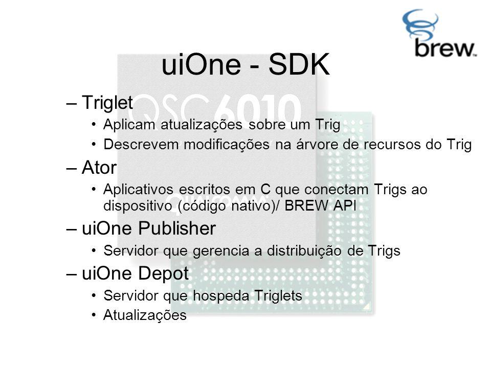 uiOne - SDK –Triglet Aplicam atualizações sobre um Trig Descrevem modificações na árvore de recursos do Trig –Ator Aplicativos escritos em C que conectam Trigs ao dispositivo (código nativo)/ BREW API –uiOne Publisher Servidor que gerencia a distribuição de Trigs –uiOne Depot Servidor que hospeda Triglets Atualizações