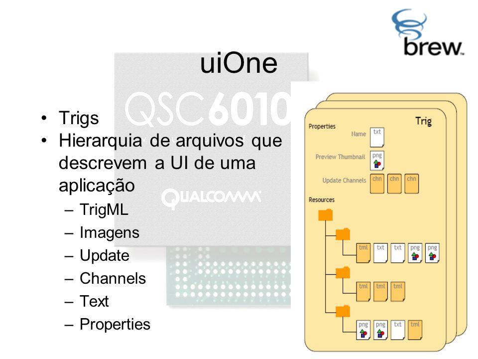 uiOne Trigs Hierarquia de arquivos que descrevem a UI de uma aplicação –TrigML –Imagens –Update –Channels –Text –Properties