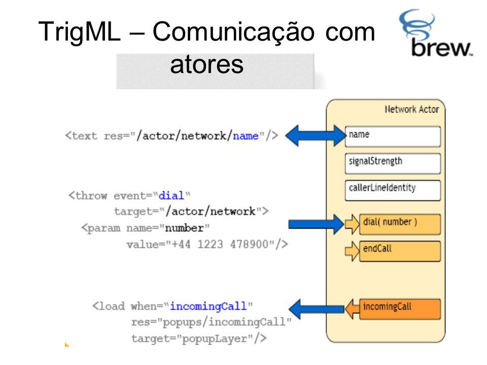 TrigML – Comunicação com atores