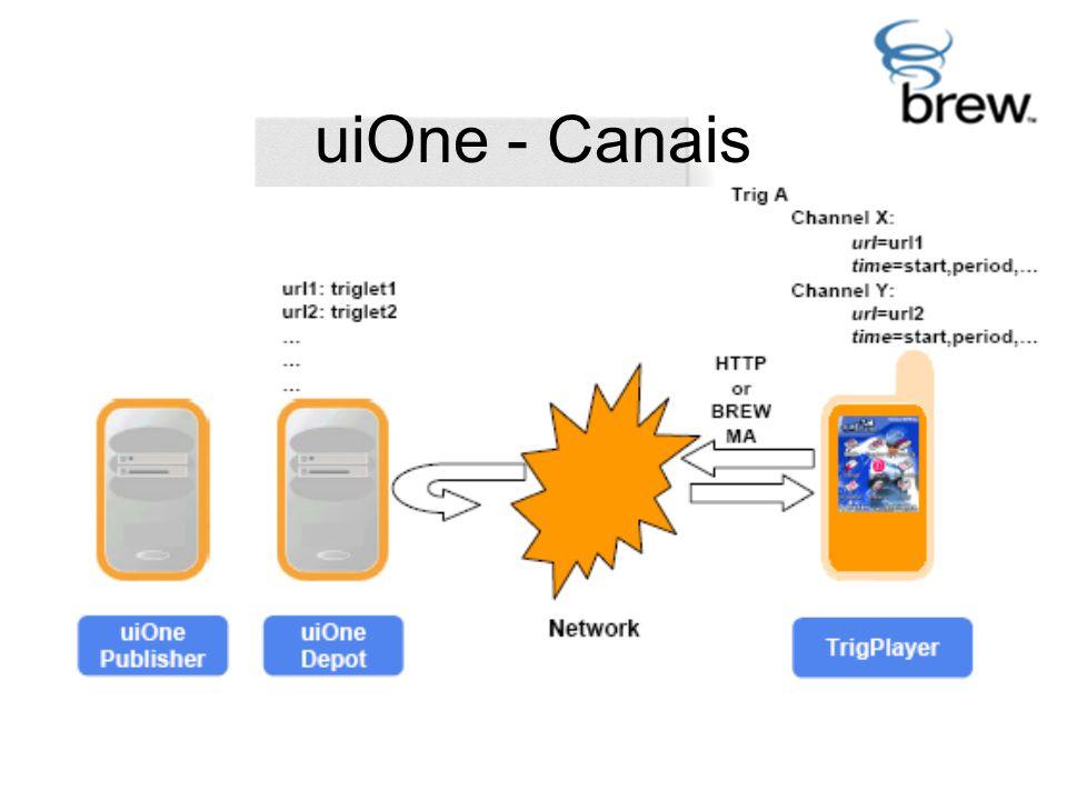 uiOne - Canais