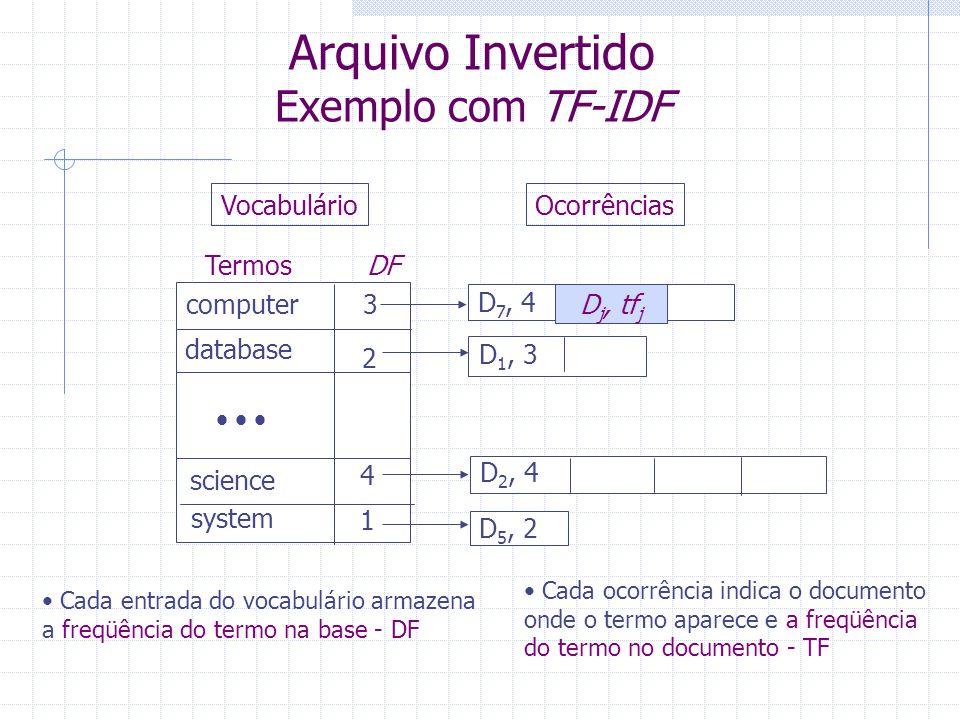 Arquivo Invertido Exemplo com TF-IDF system computer database science D 2, 4 D 5, 2 D 1, 3 D 7, 4 Termos DF 3 2 4 1 D j, tf j Cada ocorrência indica o documento onde o termo aparece e a freqüência do termo no documento - TF      Cada entrada do vocabulário armazena a freqüência do termo na base - DF OcorrênciasVocabulário