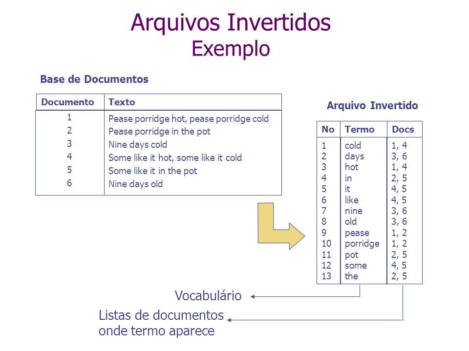 Bitmaps Método ocupa muito espaço desnecessário para termos pouco comuns Maioria dos bits iguais a 0 É ineficiente para adicionar e deletar documentos Uma vez que se deve verificar a presença ou ausência de todos os termos no documento Nos arquivos invertidos, trabalha-se apenas com os termos que aparecem de fato no documento