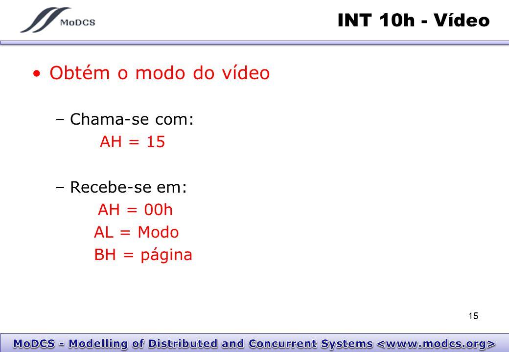 INT 10h - Vídeo Obtém o modo do vídeo –Chama-se com: AH = 15 –Recebe-se em: AH = 00h AL = Modo BH = página 15