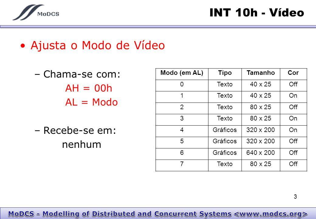 INT 10h - Vídeo Ajusta o Modo de Vídeo –Chama-se com: AH = 00h AL = Modo –Recebe-se em: nenhum 3 Modo (em AL)TipoTamanhoCor 0Texto40 x 25Off 1Texto40