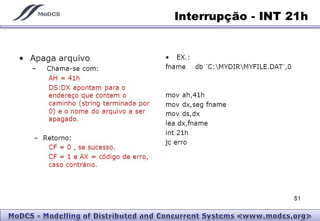 Interrupção - INT 21h Apaga arquivo –Chama-se com: AH = 41h DS:DX apontam para o endereço que contem o caminho (string terminada por 0) e o nome do ar