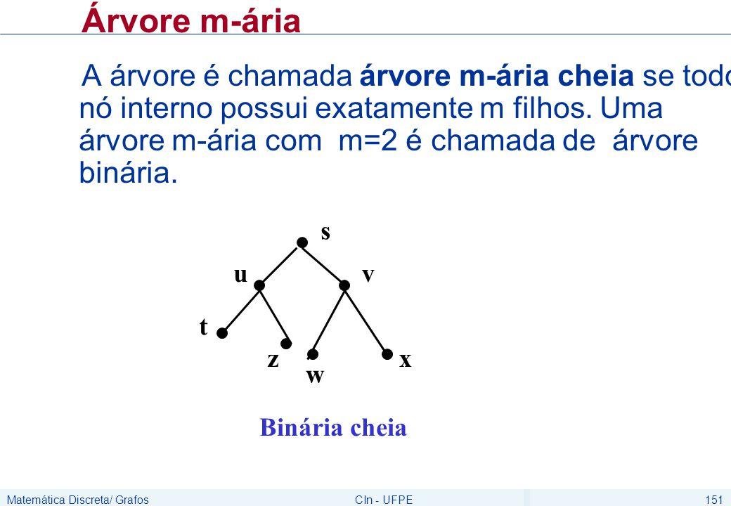Matemática Discreta/ GrafosCIn - UFPE151 Árvore m-ária A árvore é chamada árvore m-ária cheia se todo nó interno possui exatamente m filhos.