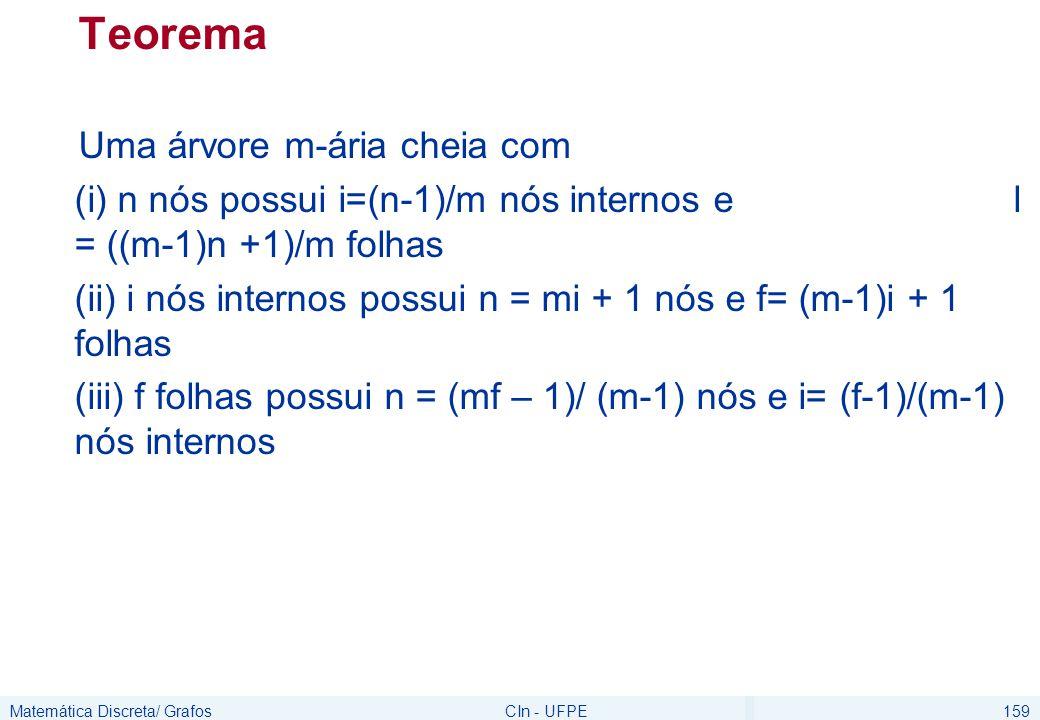 Matemática Discreta/ GrafosCIn - UFPE159 Teorema Uma árvore m-ária cheia com (i) n nós possui i=(n-1)/m nós internos e l = ((m-1)n +1)/m folhas (ii) i