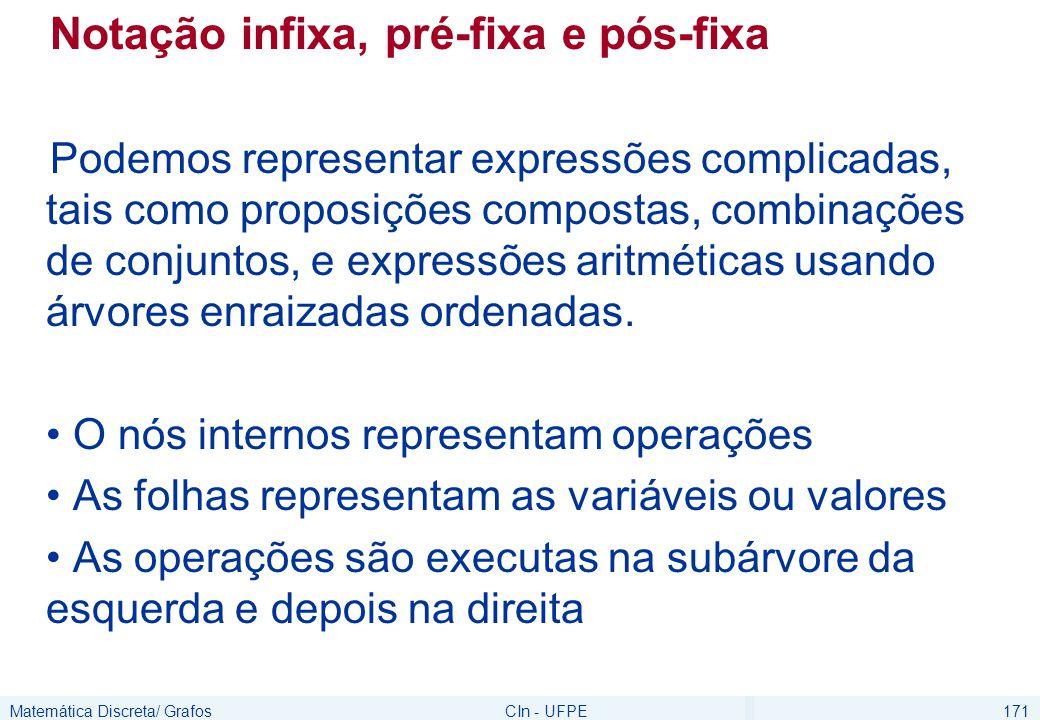 Matemática Discreta/ GrafosCIn - UFPE171 Notação infixa, pré-fixa e pós-fixa Podemos representar expressões complicadas, tais como proposições compost