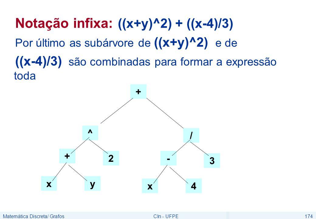 Matemática Discreta/ GrafosCIn - UFPE174 Notação infixa: ((x+y)^2) + ((x-4)/3) Por último as subárvore de ((x+y)^2) e de ((x-4)/3) são combinadas para formar a expressão toda + xy 2 ^ - x4 3 / +