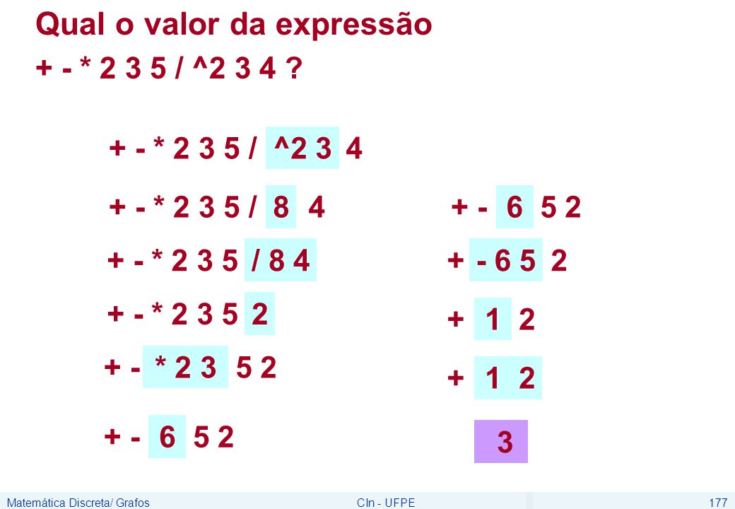Matemática Discreta/ GrafosCIn - UFPE177 Qual o valor da expressão + - * 2 3 5 / ^2 3 4 ? + - * 2 3 5 /^2 34 + - * 2 3 5 /84 + - * 2 3 5/ 8 4 + - * 2