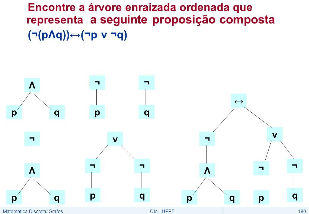 Matemática Discreta/ GrafosCIn - UFPE180 Encontre a árvore enraizada ordenada que representa a seguinte proposição composta (¬(pΛq))↔(¬p v ¬q) Λ pq ↔ p v ¬ q ¬ Λ pq ¬ p ¬ q ¬ p v ¬ q ¬ Λ pq ¬