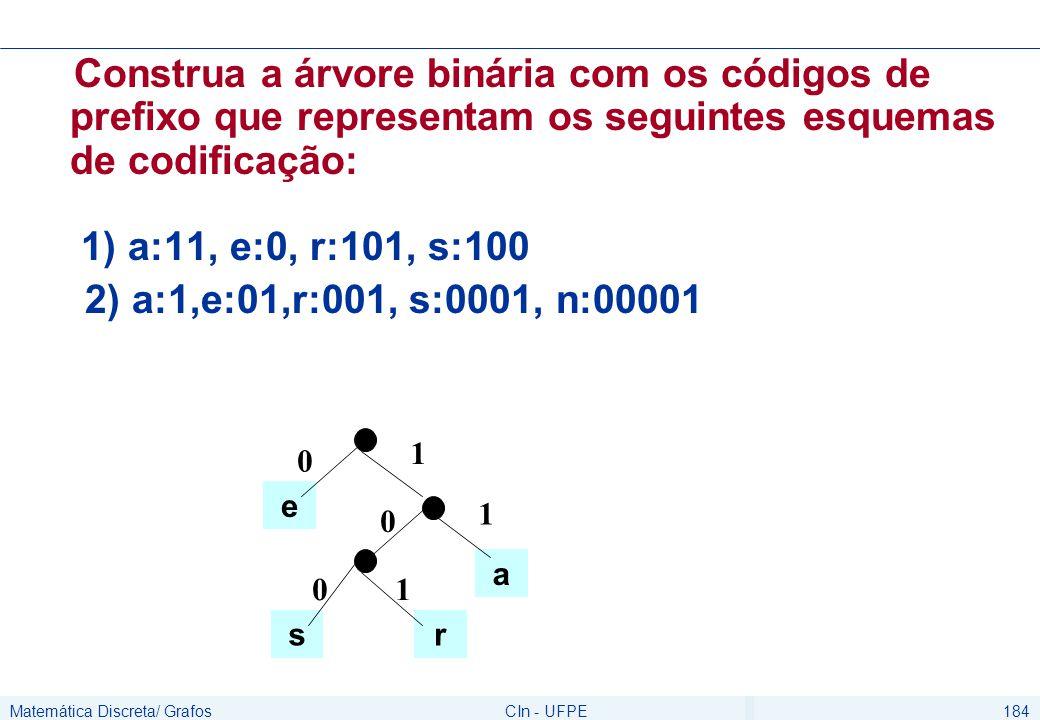 Matemática Discreta/ GrafosCIn - UFPE184 Construa a árvore binária com os códigos de prefixo que representam os seguintes esquemas de codificação: 1) a:11, e:0, r:101, s:100 2) a:1,e:01,r:001, s:0001, n:00001 sr a e 0 1 1 1 0 0