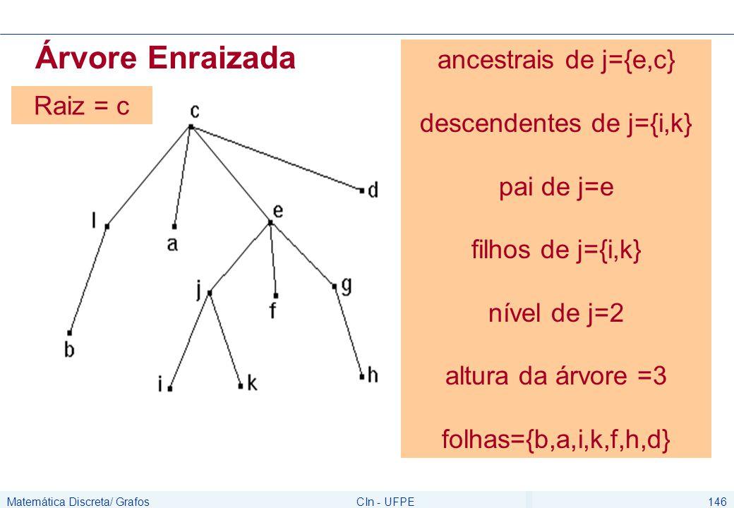 Matemática Discreta/ GrafosCIn - UFPE146 Árvore Enraizada ancestrais de j={e,c} descendentes de j={i,k} pai de j=e filhos de j={i,k} nível de j=2 altu