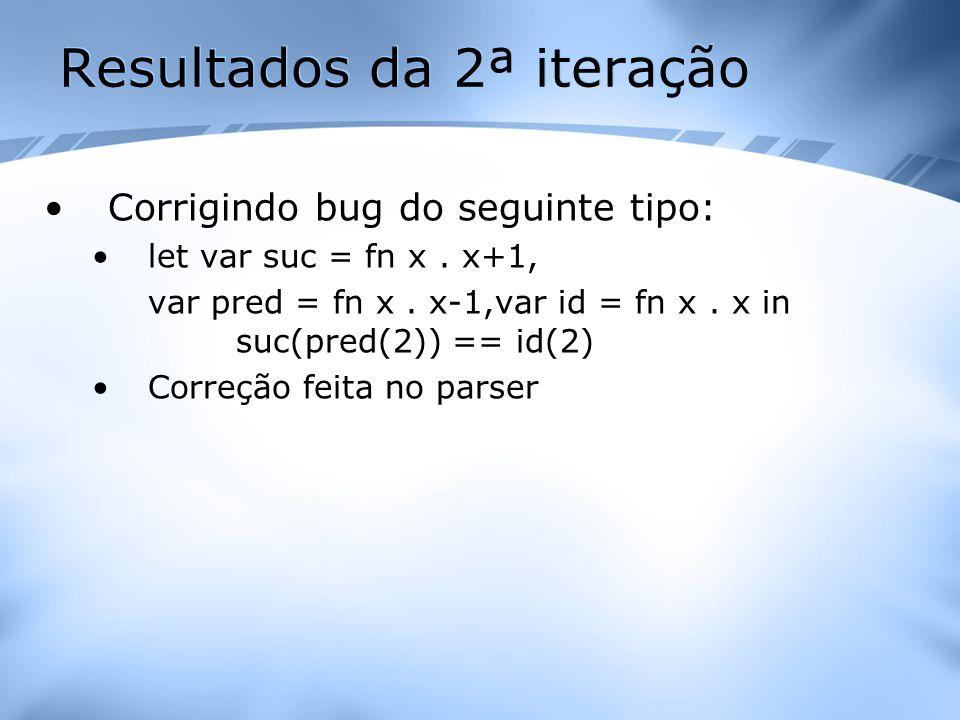Resultados da 2ª iteração Corrigindo bug do seguinte tipo: let var suc = fn x. x+1, var pred = fn x. x-1,var id = fn x. x in suc(pred(2)) == id(2) Cor