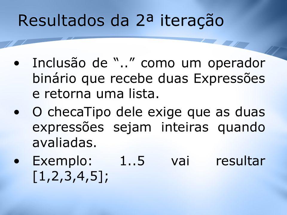 Resultados da 2ª iteração Compreensão de Lista –[exp g,..., g f], exp é uma expressão g é um gerador da forma x  lista f é um filtro Nova Expressão CompreensaoLista que é criada a partir de uma Expressão, uma lista de geradores e um filtro (expressão booleana).