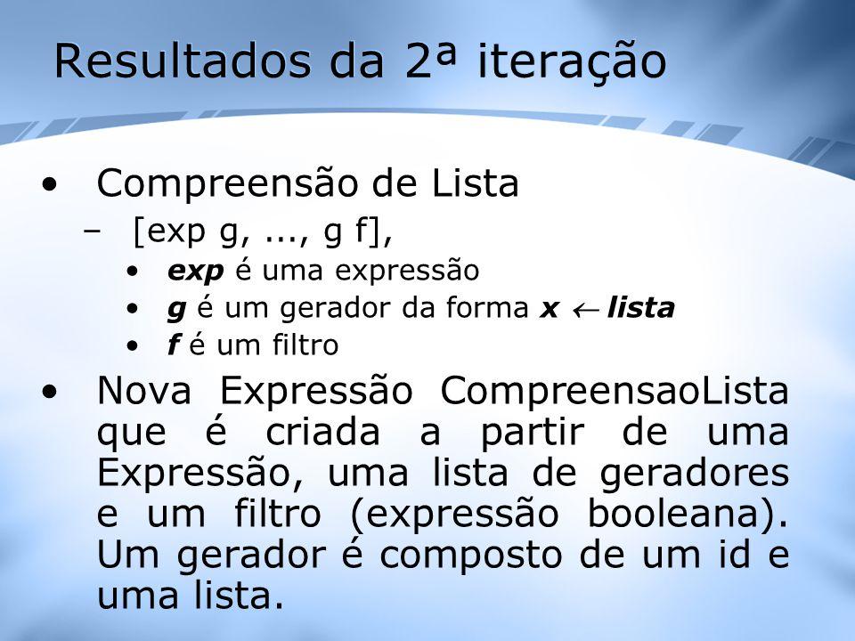 Resultados da 2ª iteração Compreensão de Lista –[exp g,..., g f], exp é uma expressão g é um gerador da forma x  lista f é um filtro Nova Expressão C