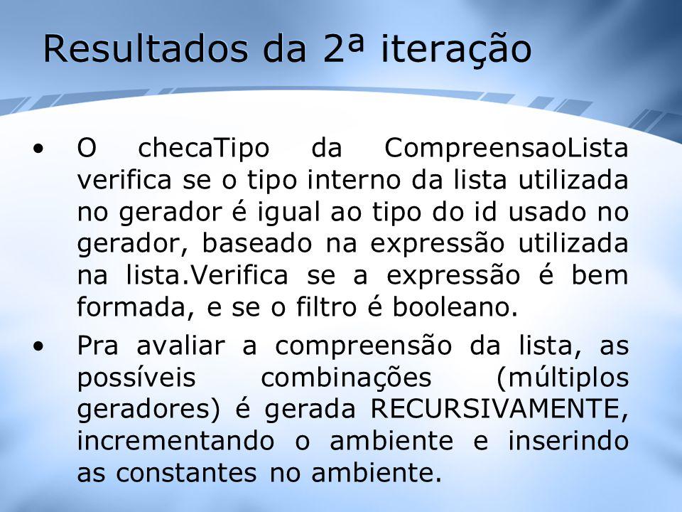 Resultados da 2ª iteração O checaTipo da CompreensaoLista verifica se o tipo interno da lista utilizada no gerador é igual ao tipo do id usado no gera