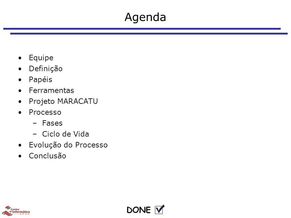 Agenda Equipe Definição Papéis Ferramentas Projeto MARACATU Processo –Fases –Ciclo de Vida Evolução do Processo Conclusão