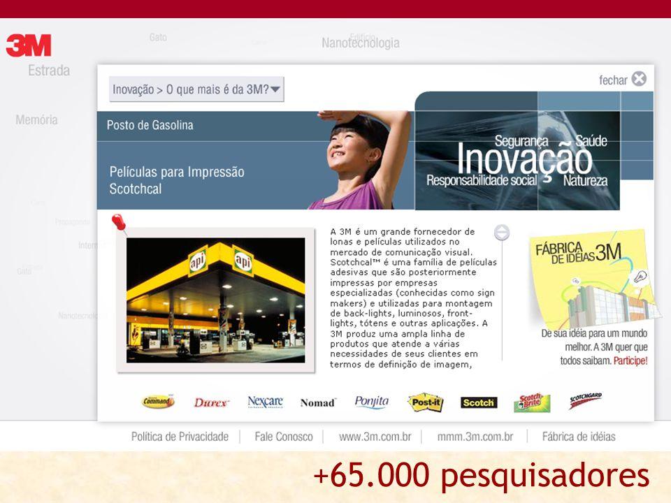 alex sandro gomes | 2008 +65.000 pesquisadores