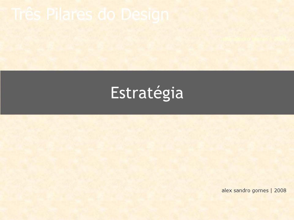 alex sandro gomes | 2008 Estratégia Três Pilares do Design
