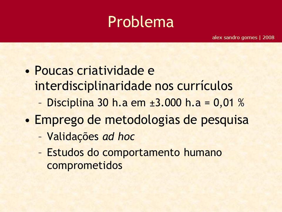 Problema Poucas criatividade e interdisciplinaridade nos currículos –Disciplina 30 h.a em ±3.000 h.a = 0,01 % Emprego de metodologias de pesquisa –Validações ad hoc –Estudos do comportamento humano comprometidos