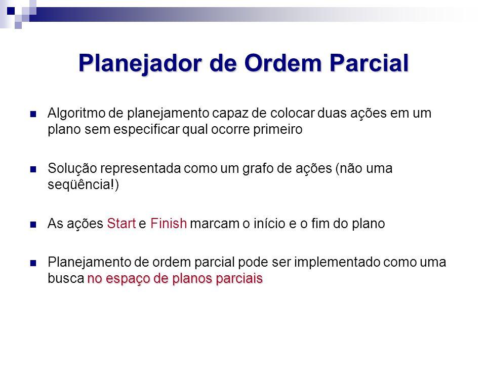 Planejador de Ordem Parcial Algoritmo de planejamento capaz de colocar duas ações em um plano sem especificar qual ocorre primeiro Solução representad